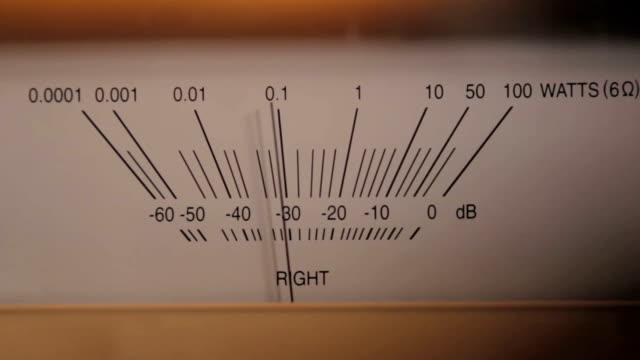 Speaker Output Meter (Right) video
