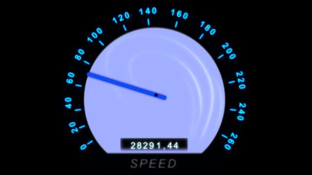 speedometer , racing concept video
