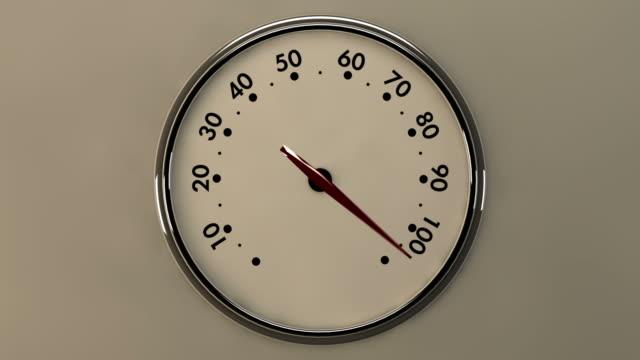 Speedometer (Loop, Alpha) video