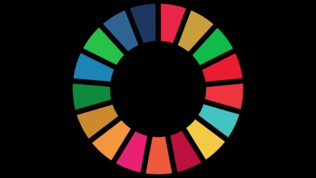 スピニングサークル - environmentalism点の映像素材/bロール