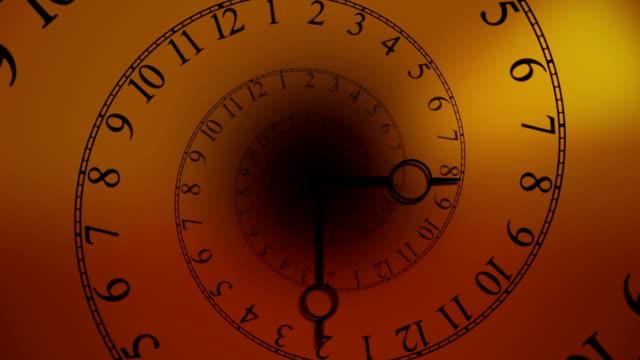 Spiral Clock video