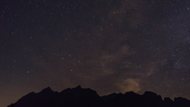 Stars Galaxy Moving Over Silhouette Mountains, Doi Luang Chiang Dao, Time-lapse Video