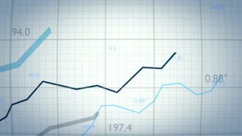 vídeos de stock, filmes e b-roll de conceito de estatísticas. crescimento financeiros gráficos e diagramas mostrando aumentando os lucros. - business
