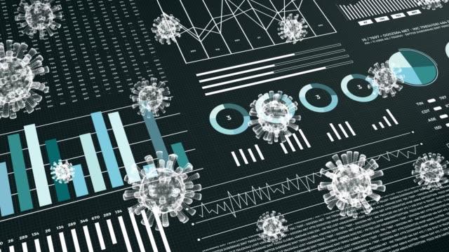 vídeos y material grabado en eventos de stock de estadísticas de datos de los mercados financieros sobre una enfermedad epidémica. análisis de gráficos e informes de números sobre una crisis del virus pandémico. - brote