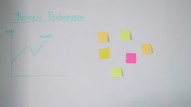 Sticky Notes Attached On Whiteboard