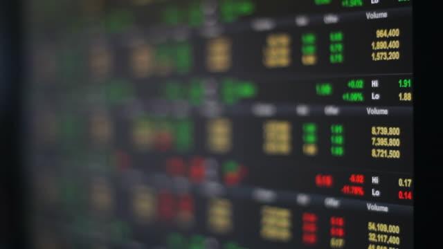 Stock Exchange Data Display video