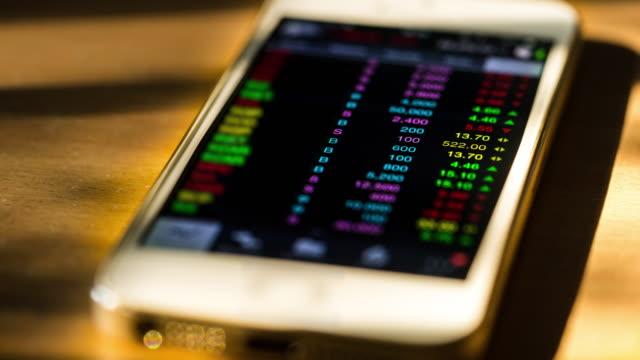 stock exchange market daily ticker in smartphone - табло котировок стоковые видео и кадры b-roll
