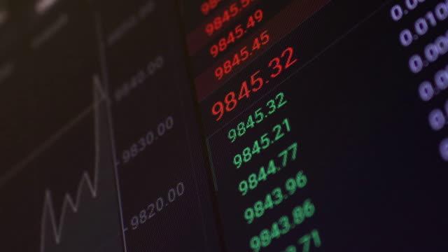 vidéos et rushes de marché boursier btc - tirelire