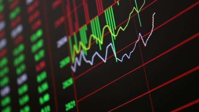 stock exchange market - dow jones industrial average video stock e b–roll
