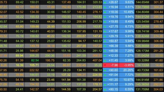 фондовая биржа - табло котировок стоковые видео и кадры b-roll