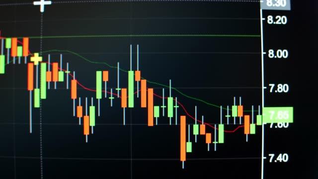 stock graph price - табло котировок стоковые видео и кадры b-roll