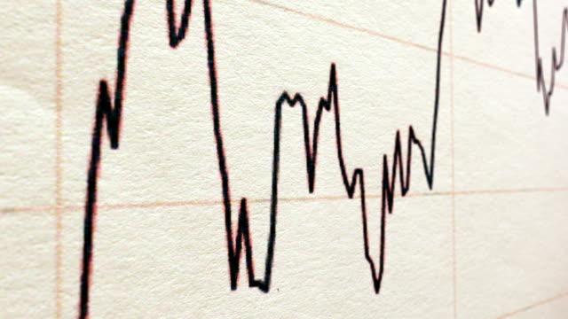 vídeos de stock e filmes b-roll de stock index graph camera slide - acessório financeiro
