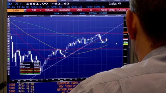 株式市場 3 ビデオ