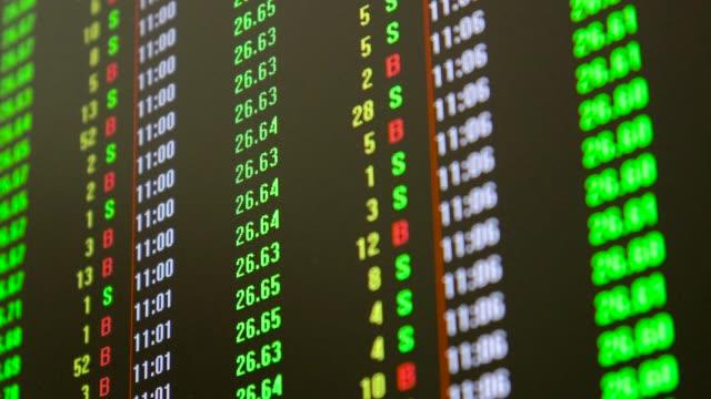 Stock market and Exchange and bid, offer, volume on display rapid change