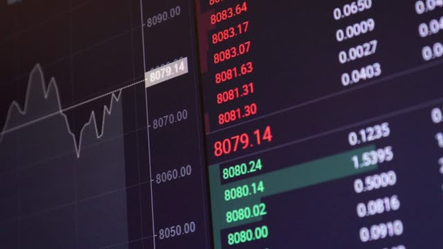 stock market and exchange and bid, offer, volume on display rapid change - dow jones industrial average video stock e b–roll