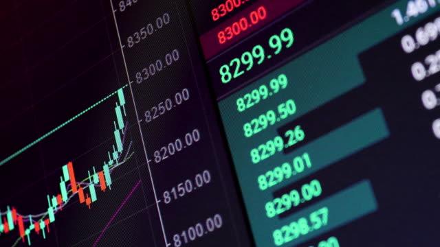 btc-börse und börse und gebot, angebot, volumen auf dem display schnelle veränderung - börse stock-videos und b-roll-filmmaterial