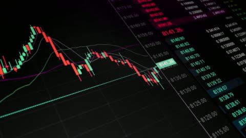 btc-börse und börse und gebot, angebot, volumen auf dem display schnelle veränderung - bitcoin stock-videos und b-roll-filmmaterial