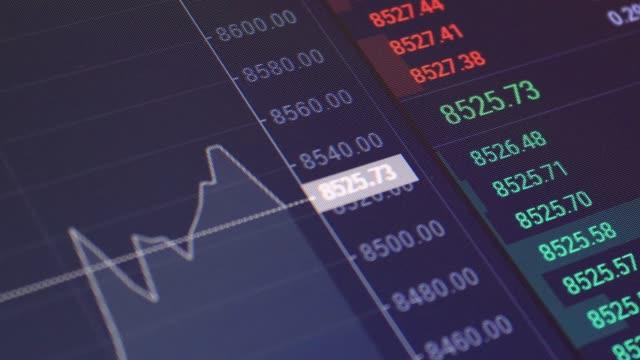 mercato azionario btc e borsa e offerta, offerta, volume in mostra rapidi cambiamenti - dow jones industrial average video stock e b–roll
