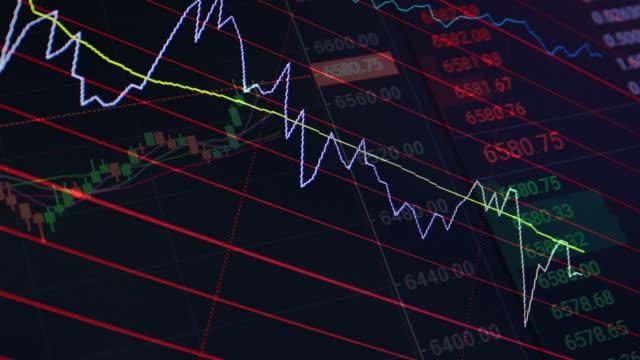 stockvideo's en b-roll-footage met beurs en beurs en bod, aanbod, volume op het display snelle verandering - bitcoin