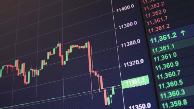 mercato azionario btc e borsa e offerta, offerta, volume in mostra rapidi cambiamenti - criptovaluta video stock e b–roll