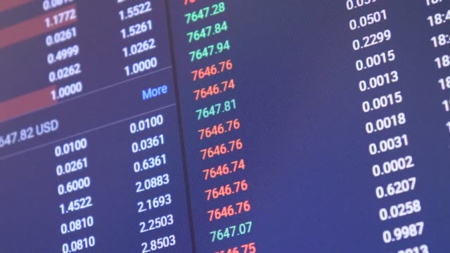 Stock market and Exchange and bid, offer, volume on display