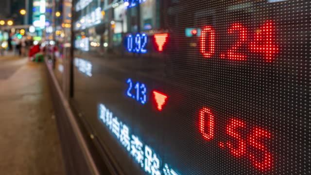 주식 시장 및 거래소 정보 - 이율 스톡 비디오 및 b-롤 화면