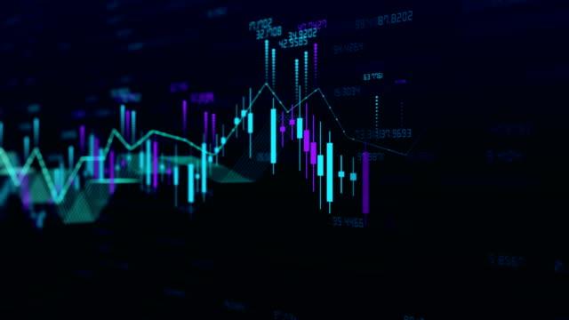 stockvideo's en b-roll-footage met stock market bar grafiek handel 4k - economie