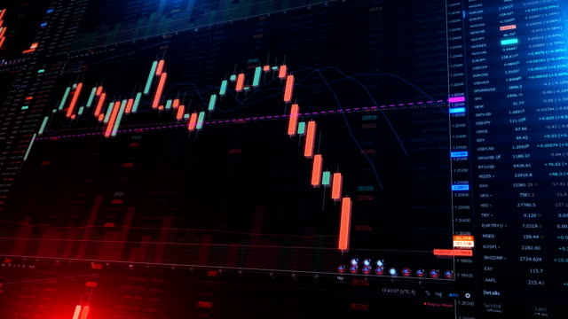 stock market bar graph trading - scendere video stock e b–roll