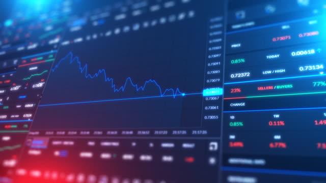 vídeos de stock, filmes e b-roll de mercado de ações bar graph negociação - mover para baixo