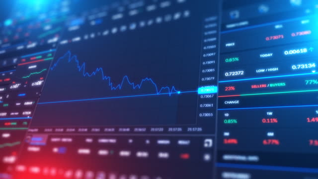 stock market bar graph trading - andare giù video stock e b–roll