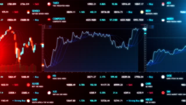 stock market bar graph handel - schaubild stock-videos und b-roll-filmmaterial