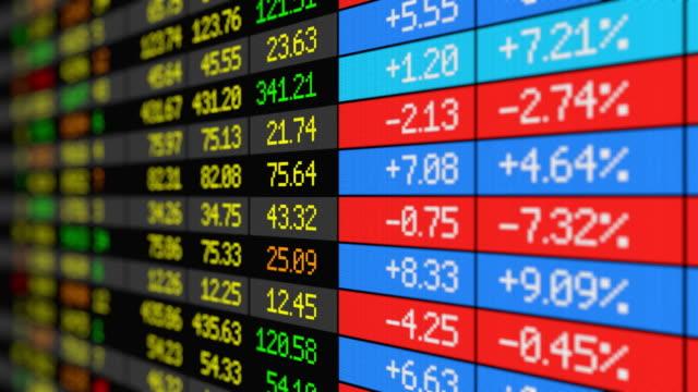 Stock Market board HD.