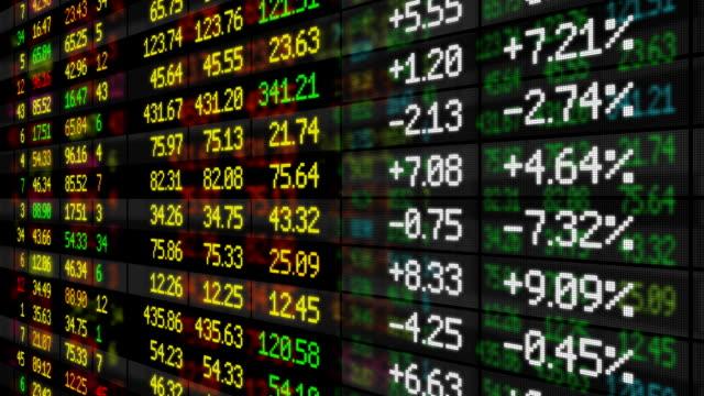 Stock Market board looped HD video