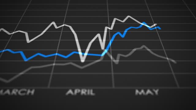 stock market kalender upp-och nedgångar (24fps) - dept bildbanksvideor och videomaterial från bakom kulisserna