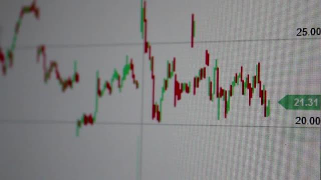 Stock market chart analysis on screen video