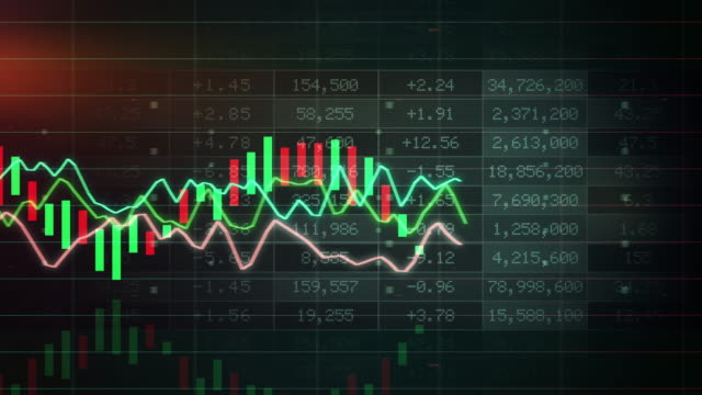 vídeos de stock e filmes b-roll de stock market chart animated loop front red green - comercializar