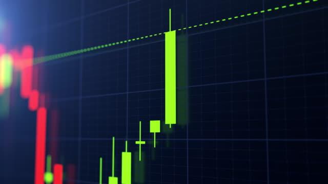 stockvideo's en b-roll-footage met stock market chart, mooie 3d animatie van japanse kand - bitcoin