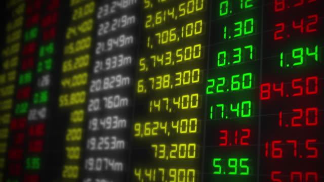 Stock market chart,Stock market data on LED display concept.