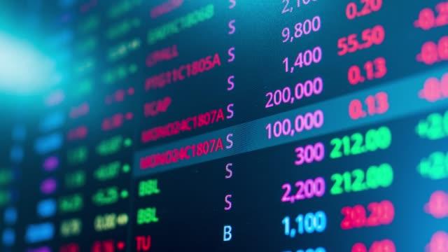 Stock market chart,Stock market data