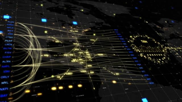 Stock Market Codes Tecno Grid video