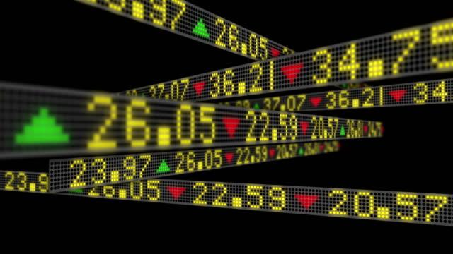 4k stock market collapse concept - dow jones industrial average video stock e b–roll