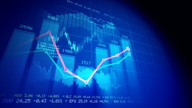 Stock market concept video