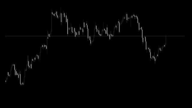 concetto di mercato azionario - candeliere video stock e b–roll