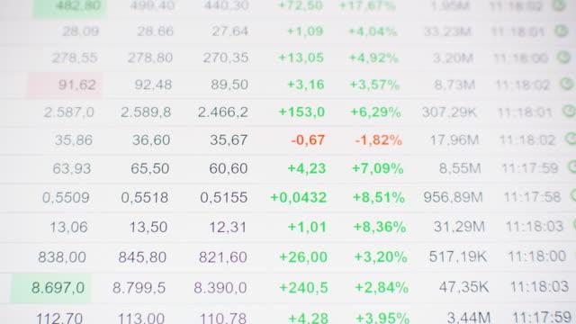 vídeos de stock e filmes b-roll de stock market crash, figures changing on ticker display, global economic crisis. - criar laços