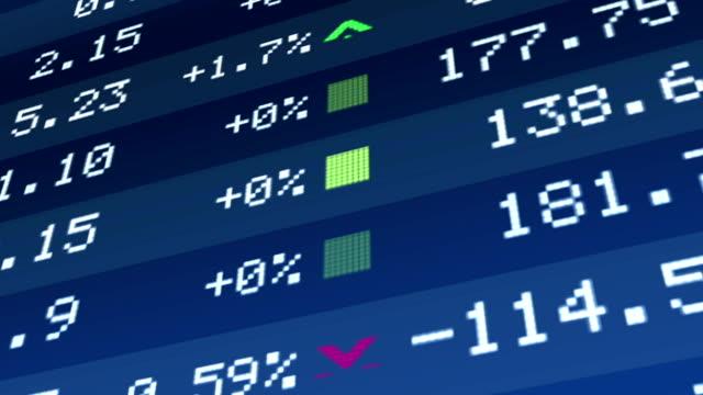 Krach boursier ticker, chiffres changer sur Affichage, économique mondiale - Vidéo