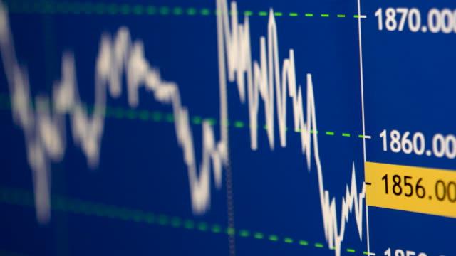 Stock Market Currency Exchange Chart