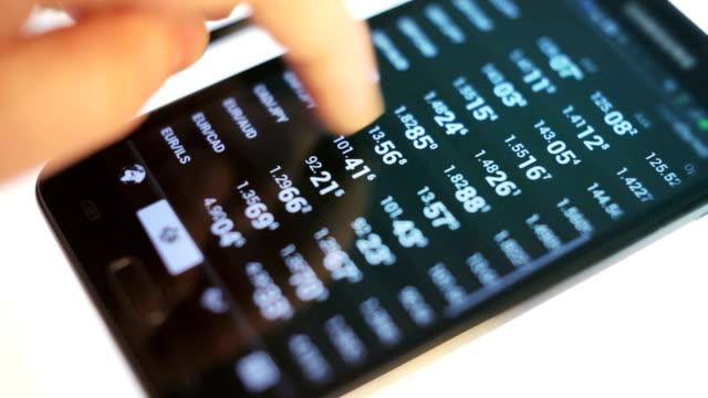 Stock Market Data video