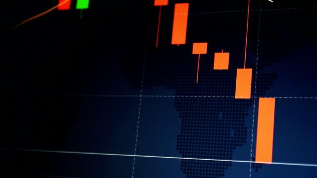 Stock market down, rapid declining graph. video