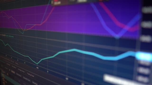 vídeos de stock, filmes e b-roll de conceito de negócio de tela financeira do mercado de ações - peça de computador