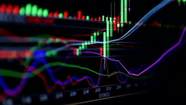 vídeos de stock e filmes b-roll de stock market financial screen business concept - risco